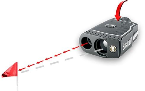 Laser Entfernungsmesser Optisch : Technische hilfsmittel zum golfen pda max
