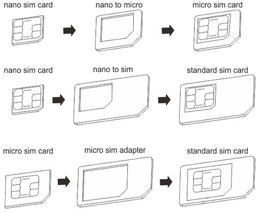 sony xperia z sim karte Sony Xperia M2 Karta Sim