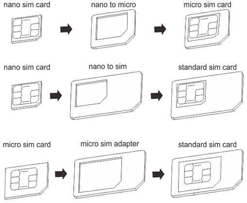 adapter nano sim auf micro
